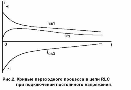 Лабораторные работы по теории электрических цепей.